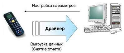 dr-term-1.jpg